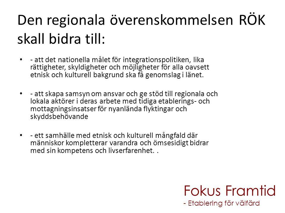 Den regionala överenskommelsen RÖK skall bidra till: - att det nationella målet för integrationspolitiken, lika rättigheter, skyldigheter och möjlighe