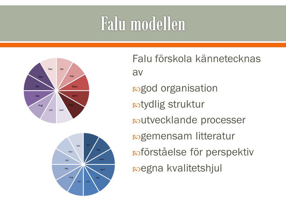 Falu förskola kännetecknas av  god organisation  tydlig struktur  utvecklande processer  gemensam litteratur  förståelse för perspektiv  egna kvalitetshjul