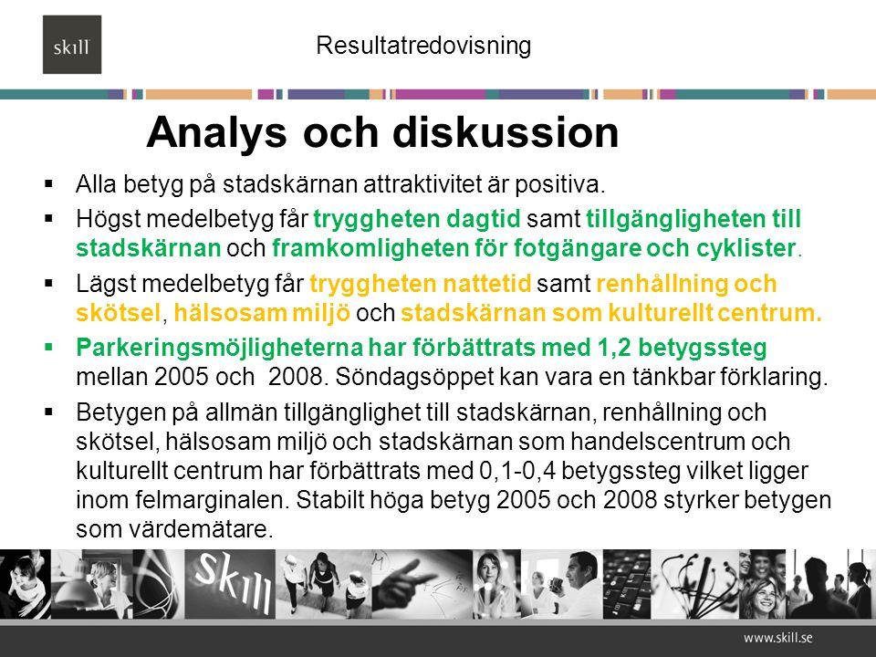 Analys och diskussion  Alla betyg på stadskärnan attraktivitet är positiva.