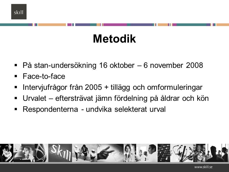 Metodik  På stan-undersökning 16 oktober – 6 november 2008  Face-to-face  Intervjufrågor från 2005 + tillägg och omformuleringar  Urvalet – eftersträvat jämn fördelning på åldrar och kön  Respondenterna - undvika selekterat urval