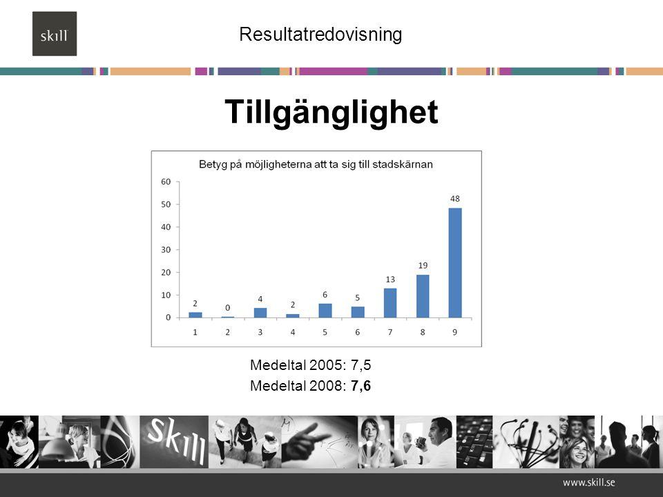 Parkeringsplatser och tillgänglighet till bussen Medeltal 2005: 5,6Medeltal 2005: saknas Medeltal 2008: 6,8Medeltal 2008: 7,0 Resultatredovisning