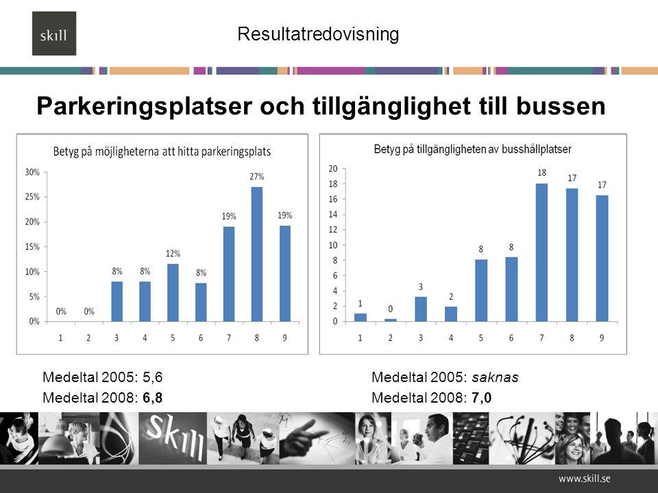 Framkomlighet till fots och med cykel Medeltal 2005: saknasMedeltal 2005: saknas Medeltal 2008: 7,9Medeltal 2008: 7,3 Resultatredovisning