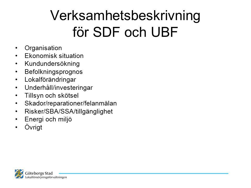 Verksamhetsbeskrivning för SDF och UBF Organisation Ekonomisk situation Kundundersökning Befolkningsprognos Lokalförändringar Underhåll/investeringar