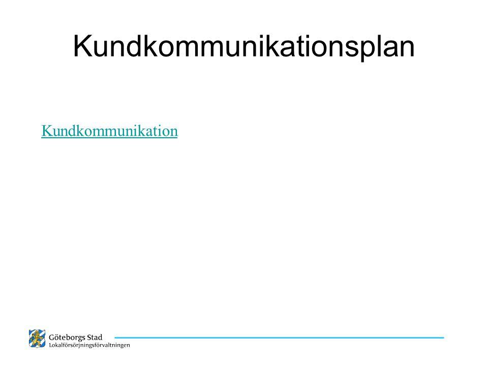 Kundkommunikationsplan Kundkommunikation