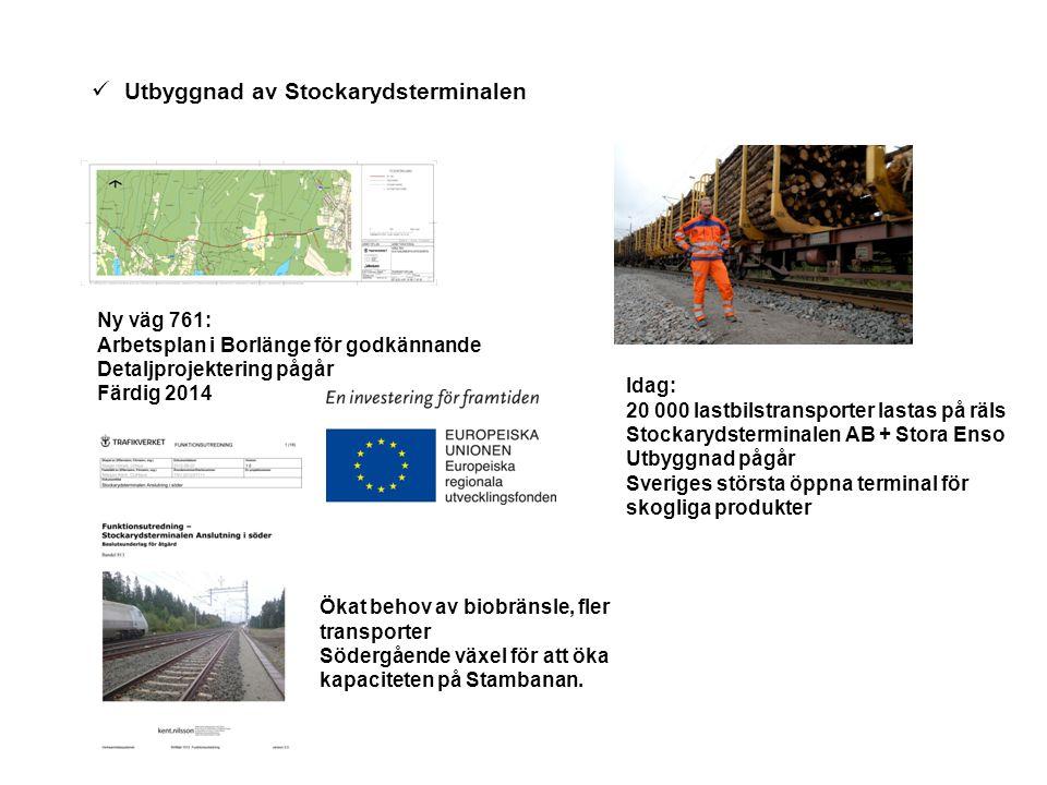 Utbyggnad av Stockarydsterminalen Ny väg 761: Arbetsplan i Borlänge för godkännande Detaljprojektering pågår Färdig 2014 Idag: 20 000 lastbilstranspor