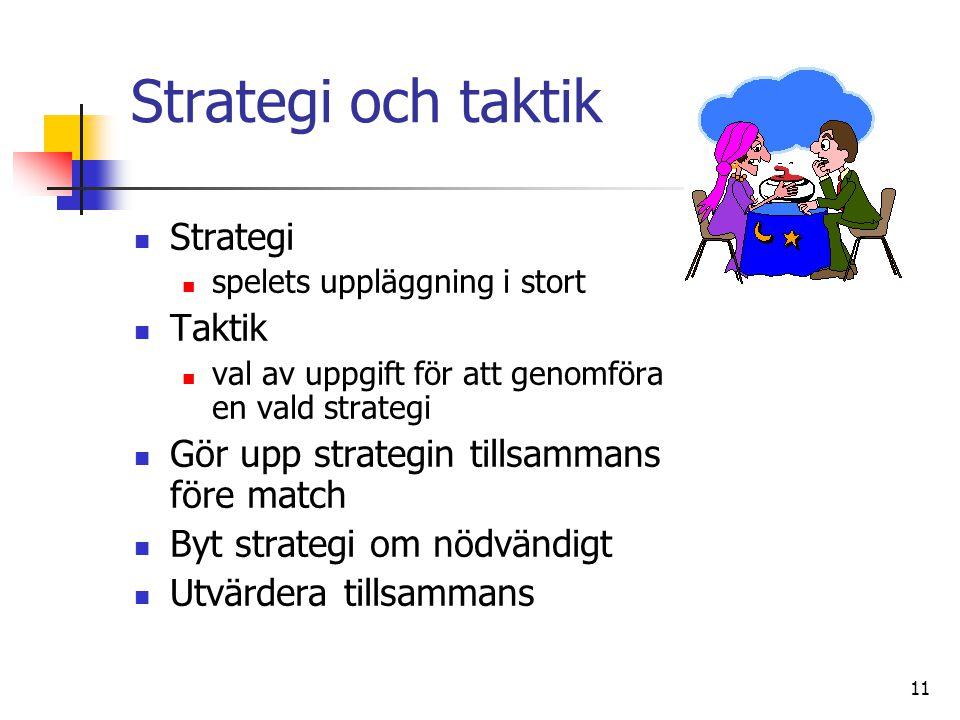 11 Strategi och taktik Strategi spelets uppläggning i stort Taktik val av uppgift för att genomföra en vald strategi Gör upp strategin tillsammans för