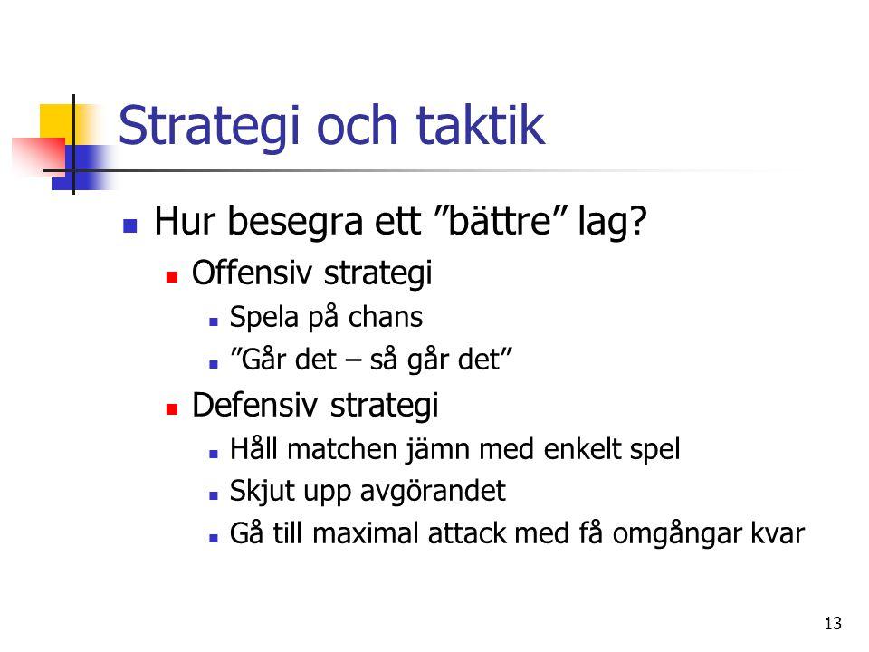"""13 Strategi och taktik Hur besegra ett """"bättre"""" lag? Offensiv strategi Spela på chans """"Går det – så går det"""" Defensiv strategi Håll matchen jämn med e"""