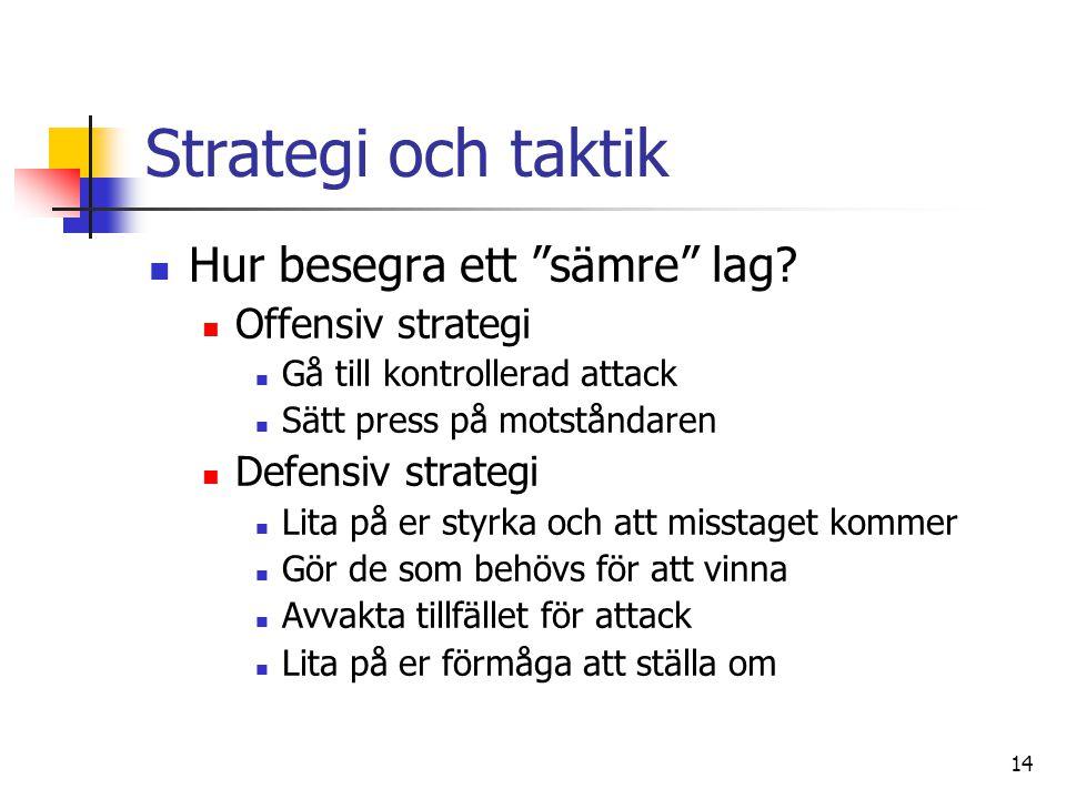 """14 Strategi och taktik Hur besegra ett """"sämre"""" lag? Offensiv strategi Gå till kontrollerad attack Sätt press på motståndaren Defensiv strategi Lita på"""