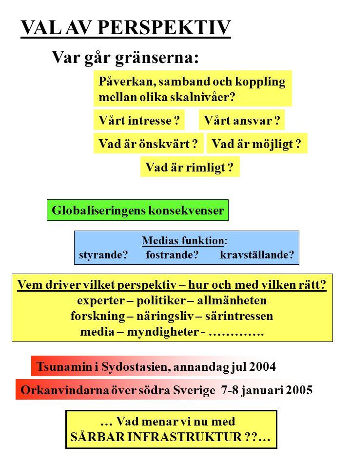 VAL AV PERSPEKTIV Var går gränserna: Tsunamin i Sydostasien, annandag jul 2004 Orkanvindarna över södra Sverige 7-8 januari 2005 Påverkan, samband och koppling mellan olika skalnivåer.