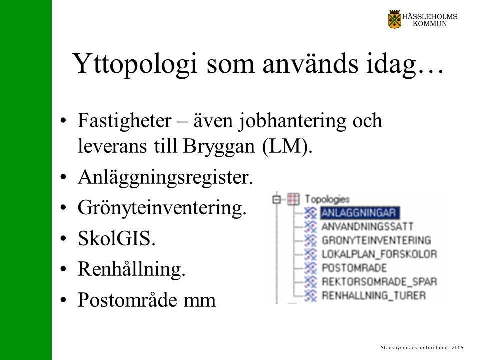 Stadsbyggnadskontoret mars 2009 Yttopologi som används idag… Fastigheter – även jobhantering och leverans till Bryggan (LM).