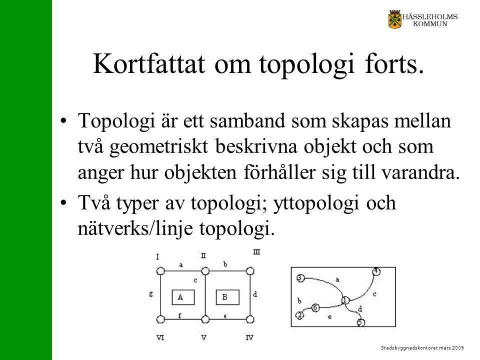 Stadsbyggnadskontoret mars 2009 Kortfattat om topologi forts.