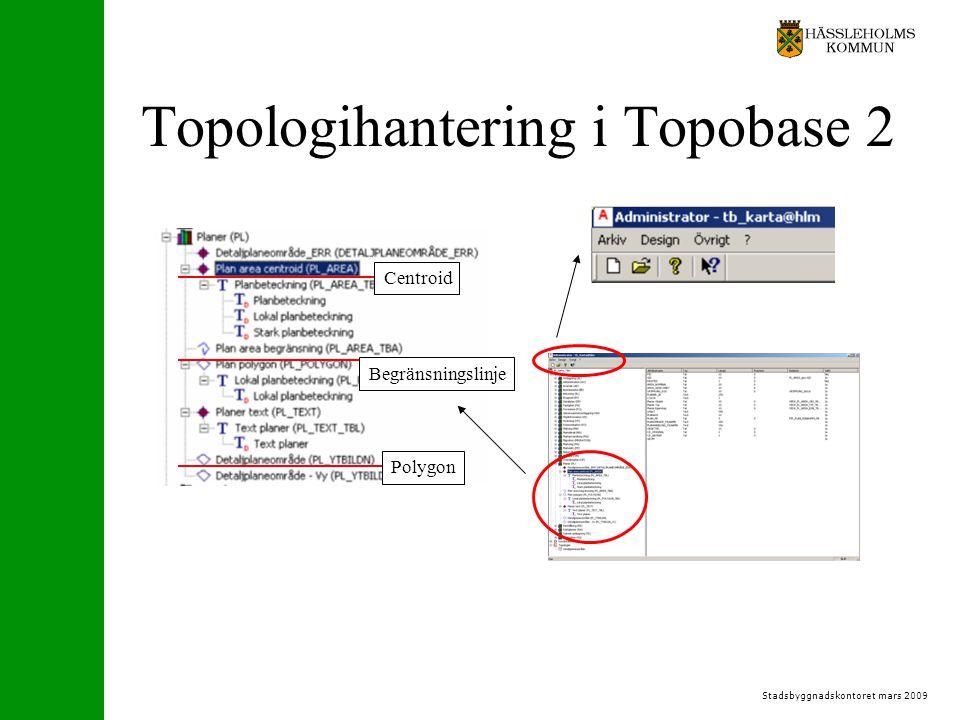 Stadsbyggnadskontoret mars 2009 Topologihantering i Topobase 2 Centroid Begränsningslinje Polygon