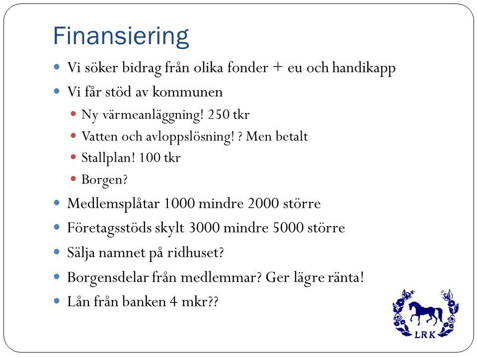 Finansiering Vi söker bidrag från olika fonder + eu och handikapp Vi får stöd av kommunen Ny värmeanläggning! 250 tkr Vatten och avloppslösning! ? Men