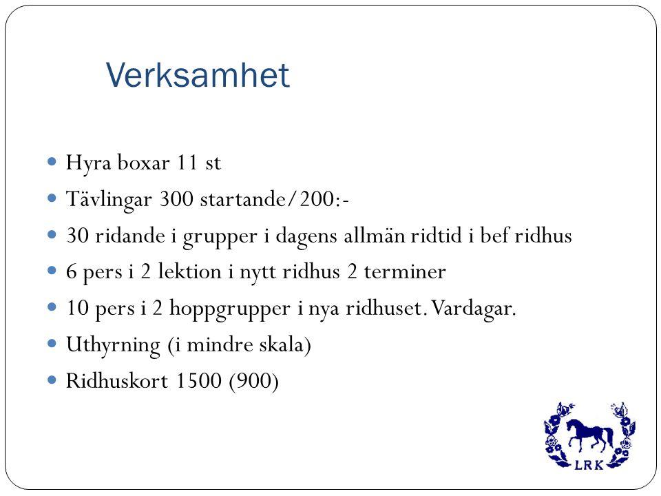 Verksamhet Hyra boxar 11 st Tävlingar 300 startande/200:- 30 ridande i grupper i dagens allmän ridtid i bef ridhus 6 pers i 2 lektion i nytt ridhus 2
