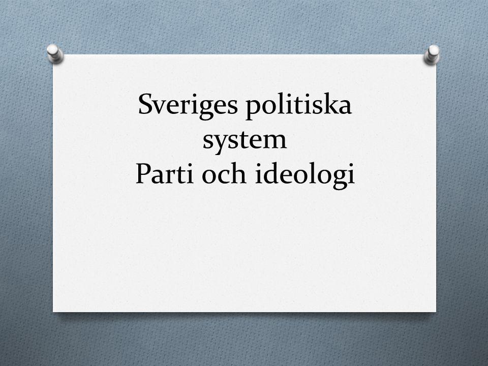Sveriges politiska system Parti och ideologi