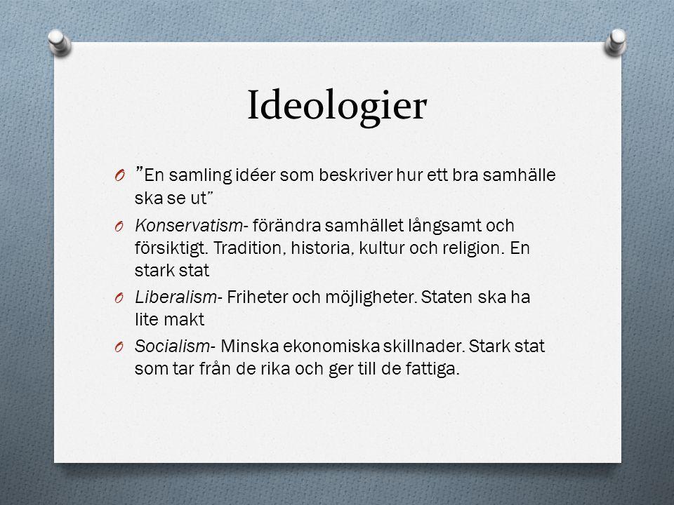 """Ideologier O """" En samling idéer som beskriver hur ett bra samhälle ska se ut"""" O Konservatism- förändra samhället långsamt och försiktigt. Tradition, h"""