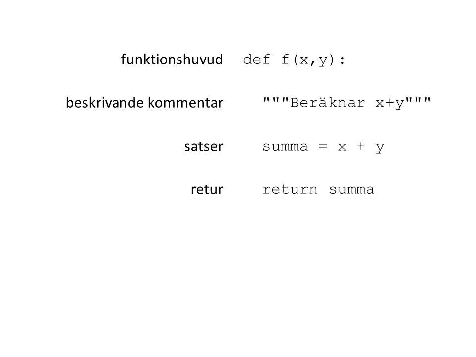 funktionshuvud beskrivande kommentar satser retur def f(x,y): Beräknar x+y summa = x + y return summa