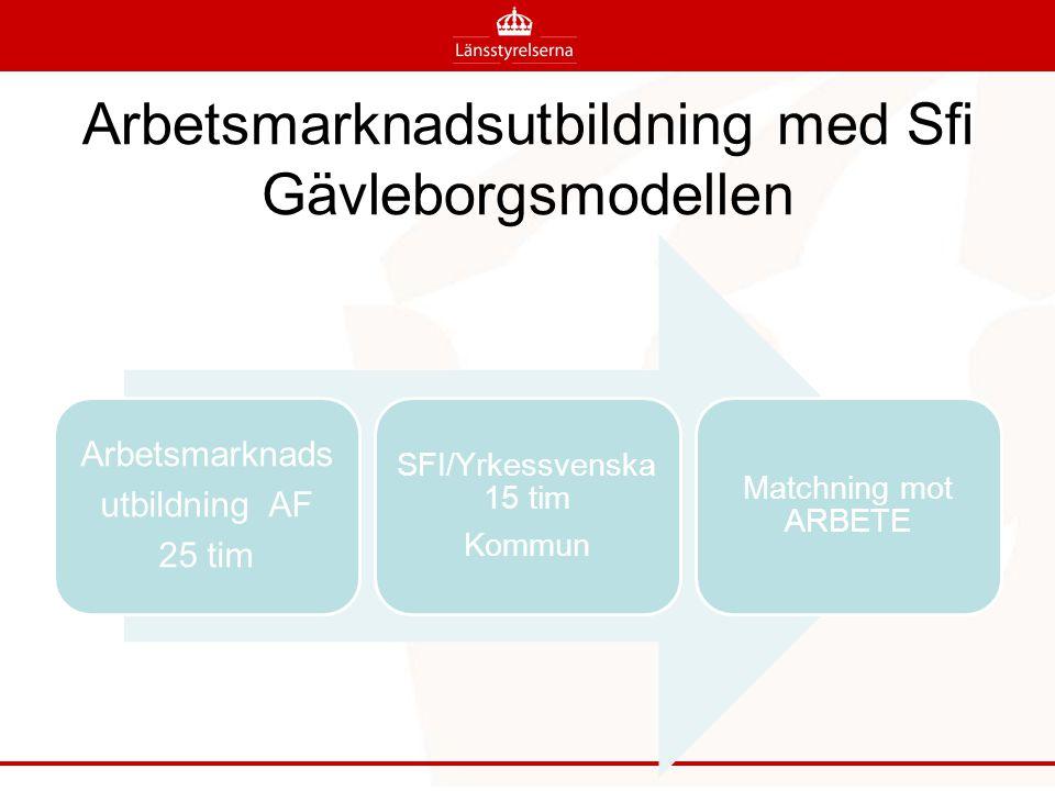 Arbetsmarknadsutbildning med Sfi Gävleborgsmodellen Arbetsmarknads utbildning AF 25 tim SFI/Yrkessvenska 15 tim Kommun Matchning mot ARBETE
