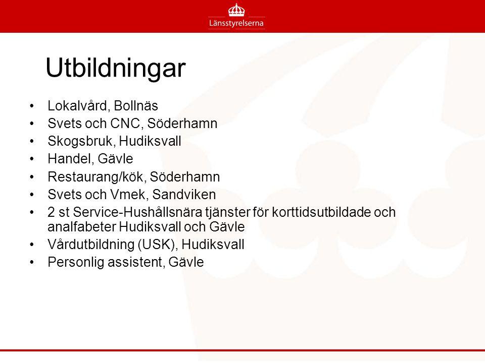 Utbildningar Lokalvård, Bollnäs Svets och CNC, Söderhamn Skogsbruk, Hudiksvall Handel, Gävle Restaurang/kök, Söderhamn Svets och Vmek, Sandviken 2 st