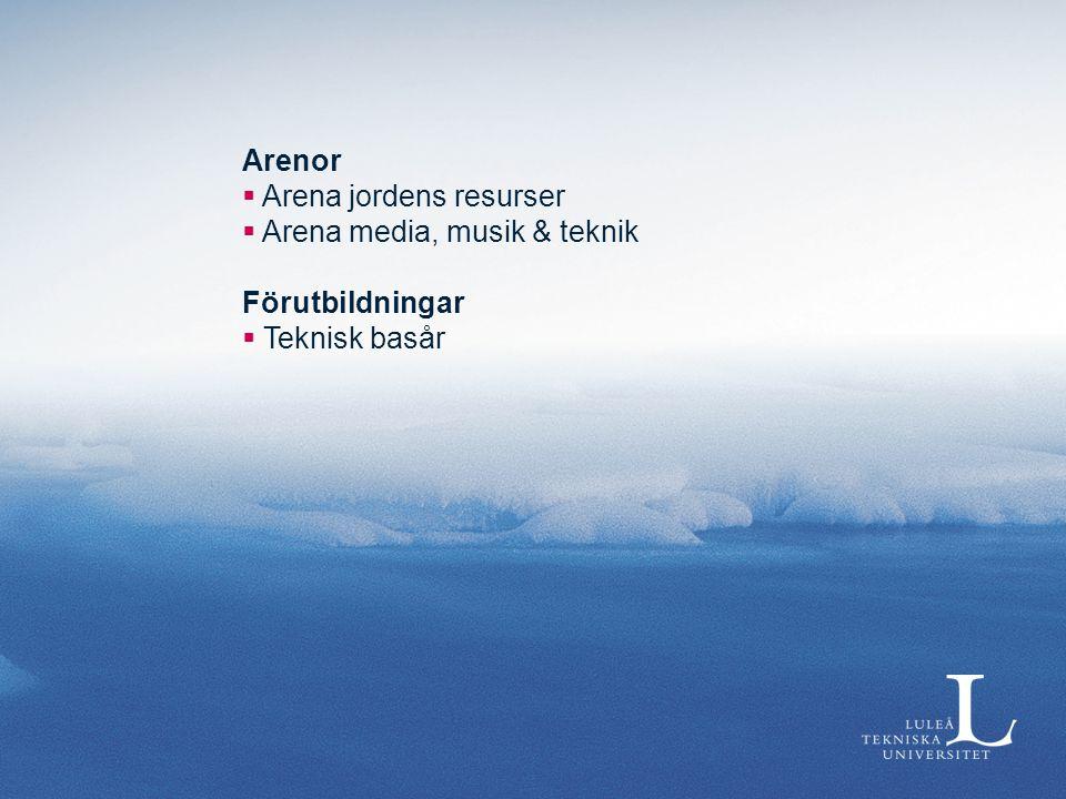 Arenor  Arena jordens resurser  Arena media, musik & teknik Förutbildningar  Teknisk basår