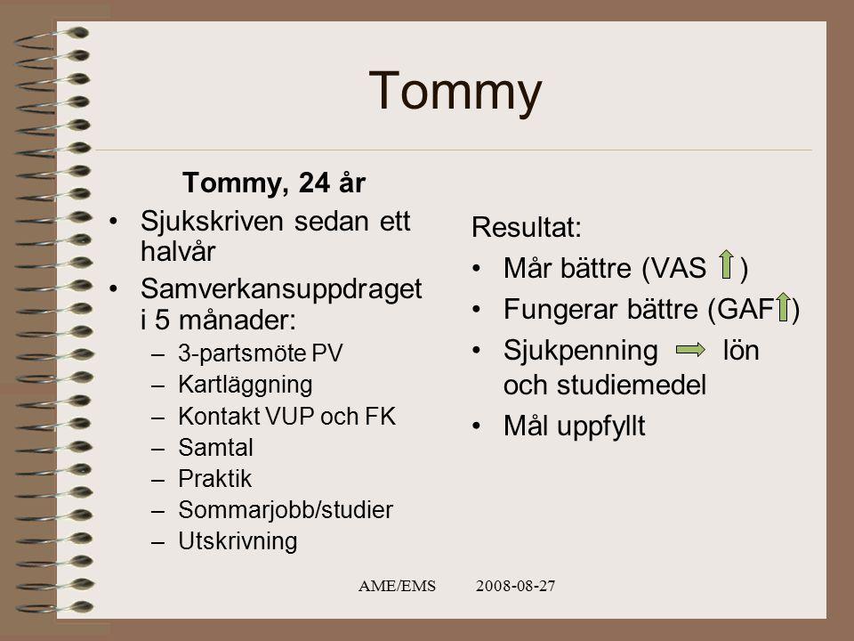 AME/EMS 2008-08-27 Tommy Tommy, 24 år Sjukskriven sedan ett halvår Samverkansuppdraget i 5 månader: –3-partsmöte PV –Kartläggning –Kontakt VUP och FK –Samtal –Praktik –Sommarjobb/studier –Utskrivning Resultat: Mår bättre (VAS ) Fungerar bättre (GAF ) Sjukpenning lön och studiemedel Mål uppfyllt