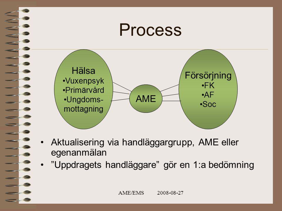 AME/EMS 2008-08-27 Process Aktualisering via handläggargrupp, AME eller egenanmälan Uppdragets handläggare gör en 1:a bedömning Hälsa Vuxenpsyk Primärvård Ungdoms- mottagning Försörjning FK AF Soc AME