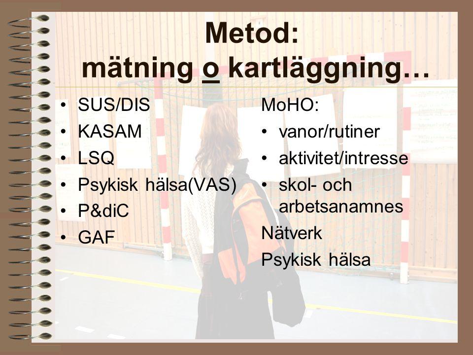 AME/EMS 2008-08-27 Metod: mätning o kartläggning… SUS/DIS KASAM LSQ Psykisk hälsa(VAS) P&diC GAF MoHO: vanor/rutiner aktivitet/intresse skol- och arbetsanamnes Nätverk Psykisk hälsa