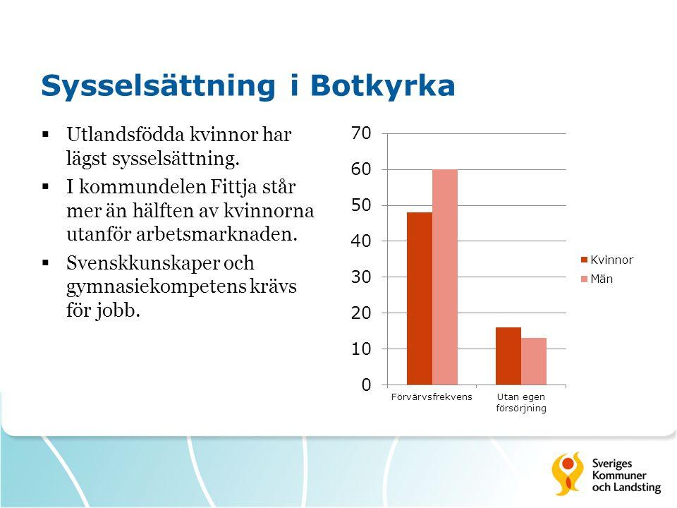 Sysselsättning i Botkyrka  Utlandsfödda kvinnor har lägst sysselsättning.  I kommundelen Fittja står mer än hälften av kvinnorna utanför arbetsmarkn