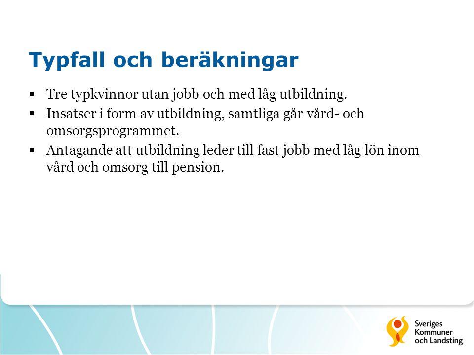 Typfall och beräkningar  Tre typkvinnor utan jobb och med låg utbildning.