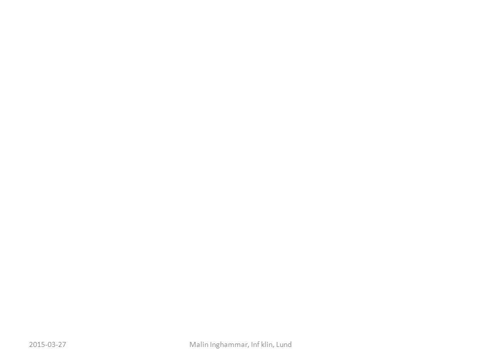 KOL-exacerbation Antibiotikabehandling, forts Växelbruk hos samma patient med – Amimox 500mg x 3 i 5-7 dagar, – Doxyferm 200mg x 1 dag1-3, därefter 100mg x 1 i 5-7 dagar – (Bactrim) i 7-10 dagar 2015-03-27Malin Inghammar, Inf klin, Lund