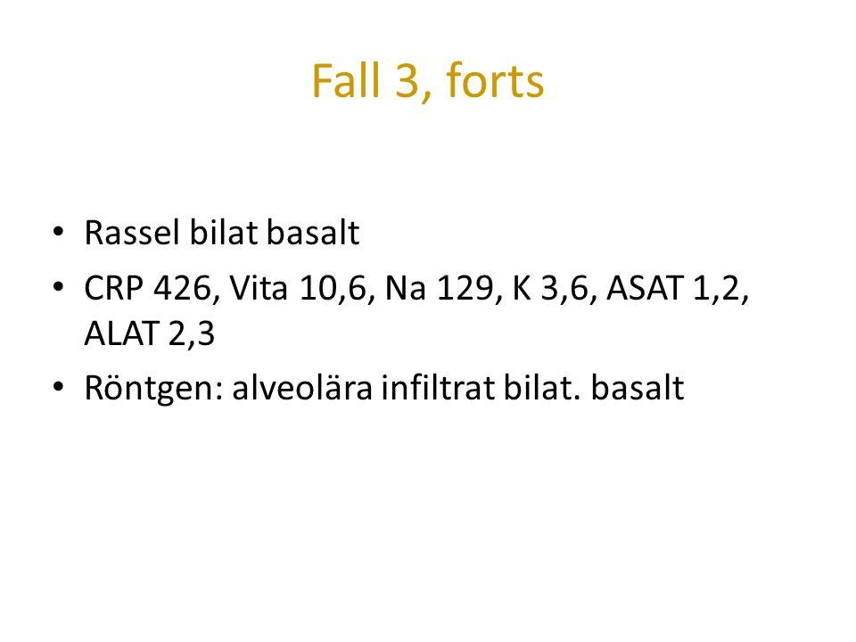 Fall 3, forts Rassel bilat basalt CRP 426, Vita 10,6, Na 129, K 3,6, ASAT 1,2, ALAT 2,3 Röntgen: alveolära infiltrat bilat. basalt