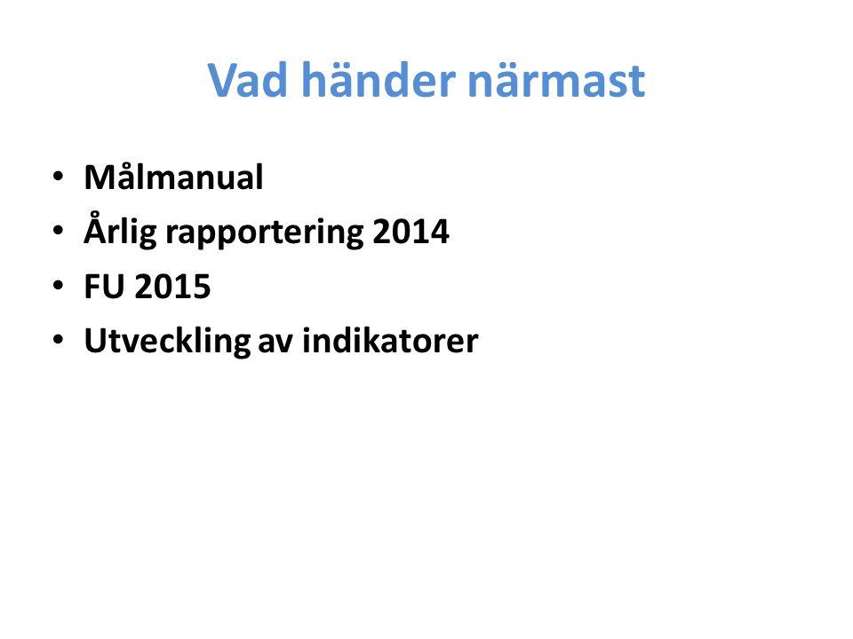 Vad händer närmast Målmanual Årlig rapportering 2014 FU 2015 Utveckling av indikatorer