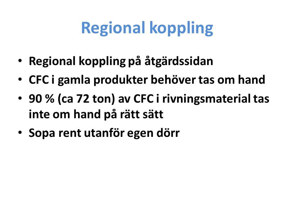 Regional koppling Regional koppling på åtgärdssidan CFC i gamla produkter behöver tas om hand 90 % (ca 72 ton) av CFC i rivningsmaterial tas inte om hand på rätt sätt Sopa rent utanför egen dörr