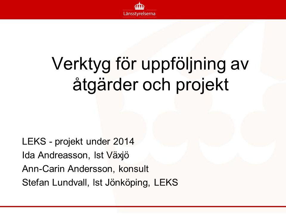 Verktyg för uppföljning av åtgärder och projekt LEKS - projekt under 2014 Ida Andreasson, lst Växjö Ann-Carin Andersson, konsult Stefan Lundvall, lst