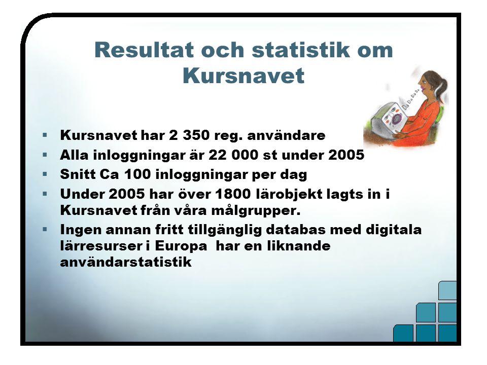 Resultat och statistik om Kursnavet  Kursnavet har 2 350 reg.