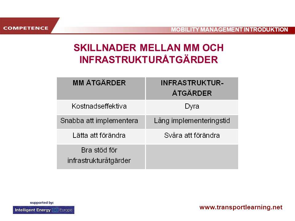www.transportlearning.net MOBILITY MANAGEMENT INTRODUKTION SKILLNADER MELLAN MM OCH INFRASTRUKTURÅTGÄRDER