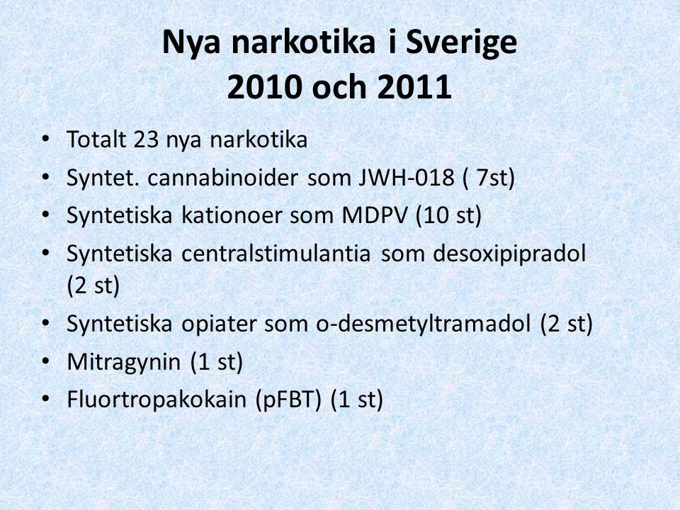 Nya narkotika i Sverige 2010 och 2011 Totalt 23 nya narkotika Syntet.