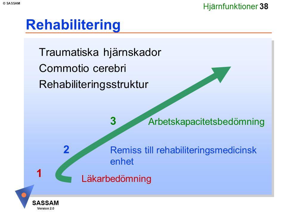 Hjärnfunktioner 38 SASSAM Version 2.0 © SASSAM Rehabilitering Traumatiska hjärnskador Commotio cerebri Rehabiliteringsstruktur Läkarbedömning Remiss t