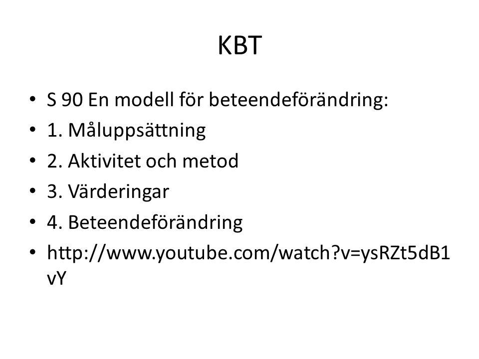 KBT S 90 En modell för beteendeförändring: 1.Måluppsättning 2.
