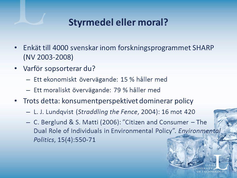 Enkät till 4000 svenskar inom forskningsprogrammet SHARP (NV 2003-2008) Varför sopsorterar du.