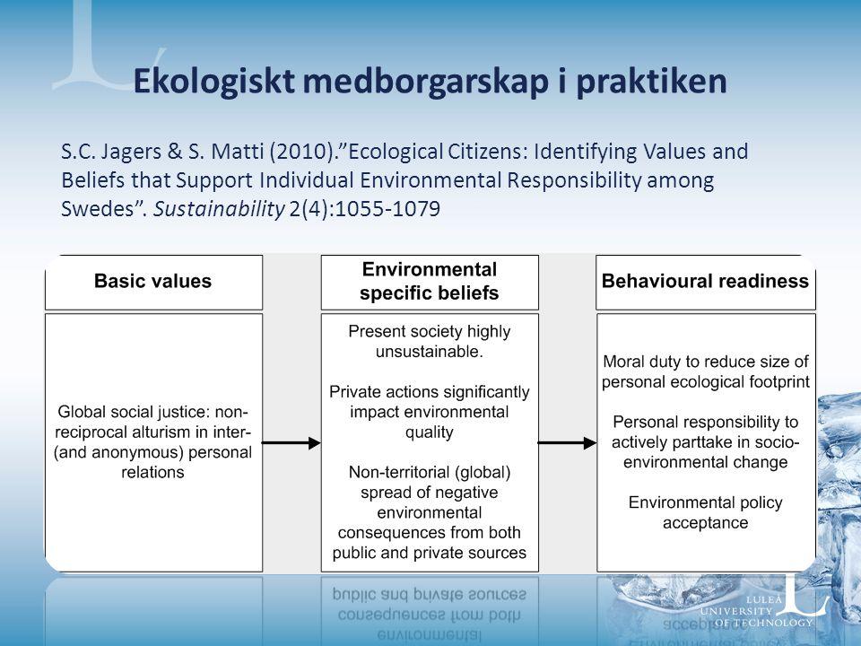 Ekologiskt medborgarskap i praktiken S.C.Jagers & S.