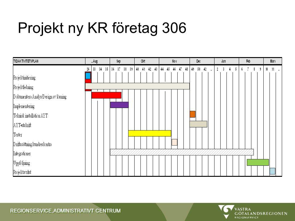 REGIONSERVICE, ADMINISTRATIVT CENTRUM Projekt ny KR företag 306