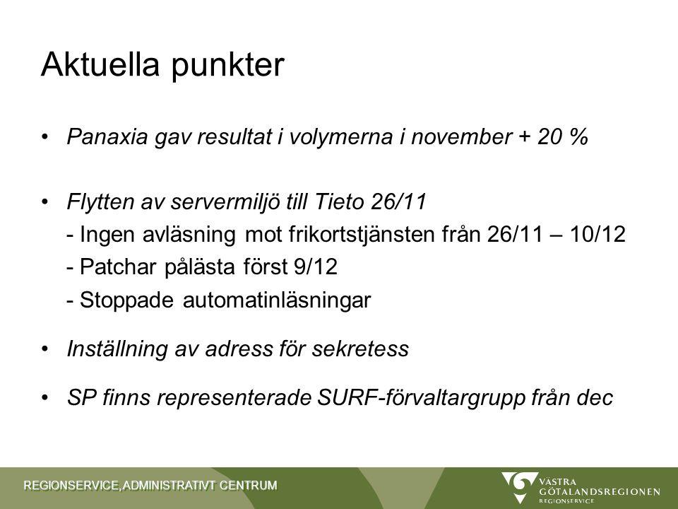 REGIONSERVICE, ADMINISTRATIVT CENTRUM Aktuella punkter Elvis för fler sjukhus på enheten (SU, SKAS, NU, SÄS) Utveckling av knappvalen Avläsning Profdoc mot webbaserad frikortstjänst 1/10 stöd i avgiftsfrågor för SÄS och beställd primärvård 1/10 huvudmannafakturering för PV 1/12 huvudmannafakturering för SÄS