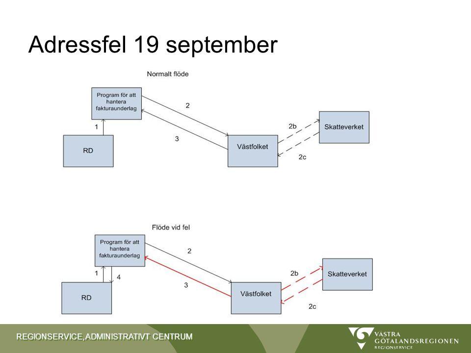 REGIONSERVICE, ADMINISTRATIVT CENTRUM Adressfel 19 september