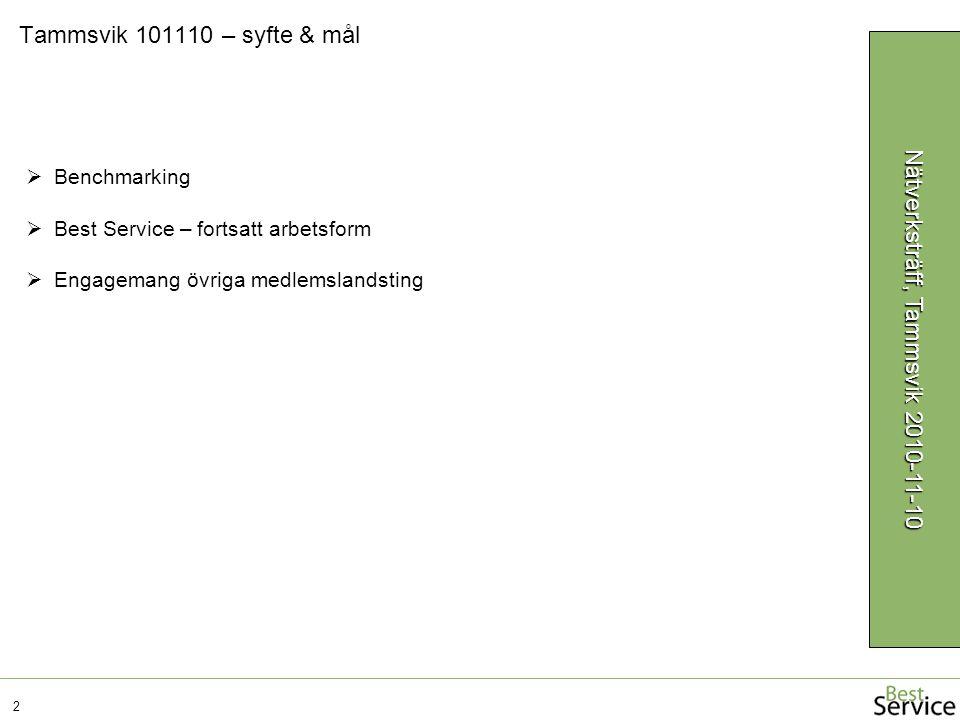 Tammsvik 101110 – syfte & mål 2  Benchmarking  Best Service – fortsatt arbetsform  Engagemang övriga medlemslandsting Nätverksträff, Tammsvik 2010-11-10