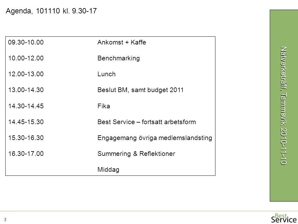 Agenda, 101110 kl.