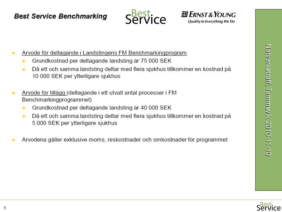 5 Best Service Benchmarking Nätverksträff, Tammsvik 2010-11-10