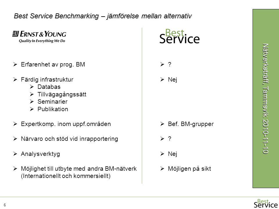 6 Best Service Benchmarking – jämförelse mellan alternativ Nätverksträff, Tammsvik 2010-11-10  Erfarenhet av prog.