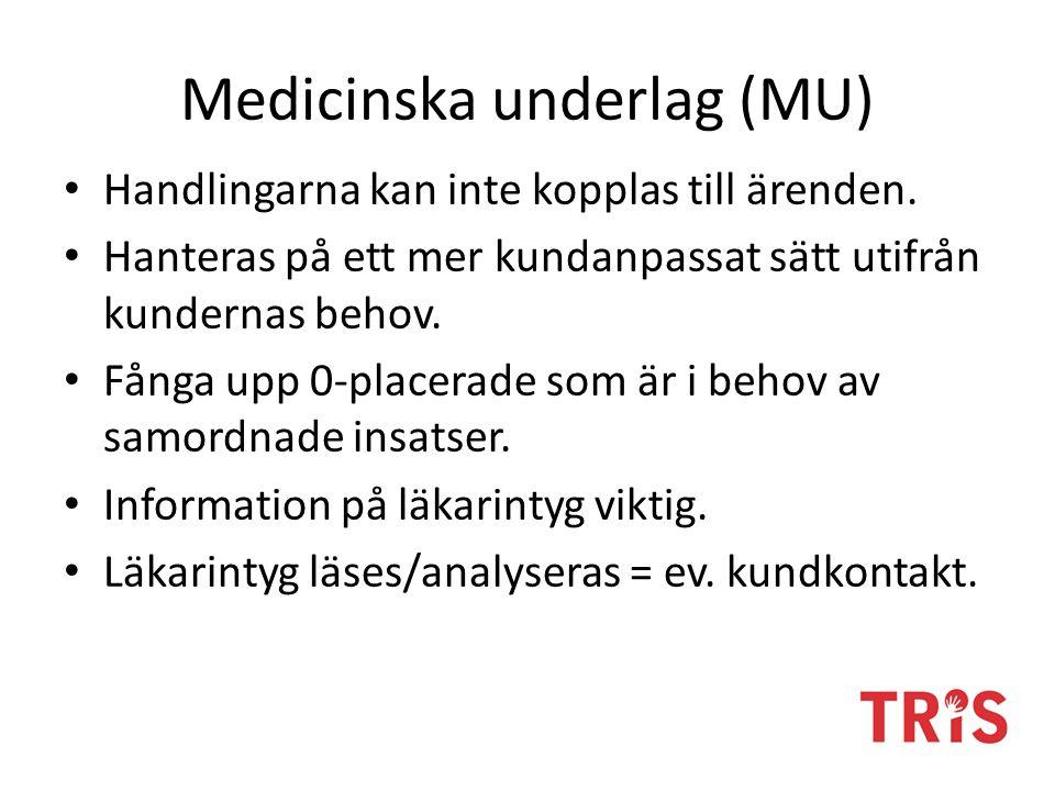 Medicinska underlag (MU) Handlingarna kan inte kopplas till ärenden. Hanteras på ett mer kundanpassat sätt utifrån kundernas behov. Fånga upp 0-placer