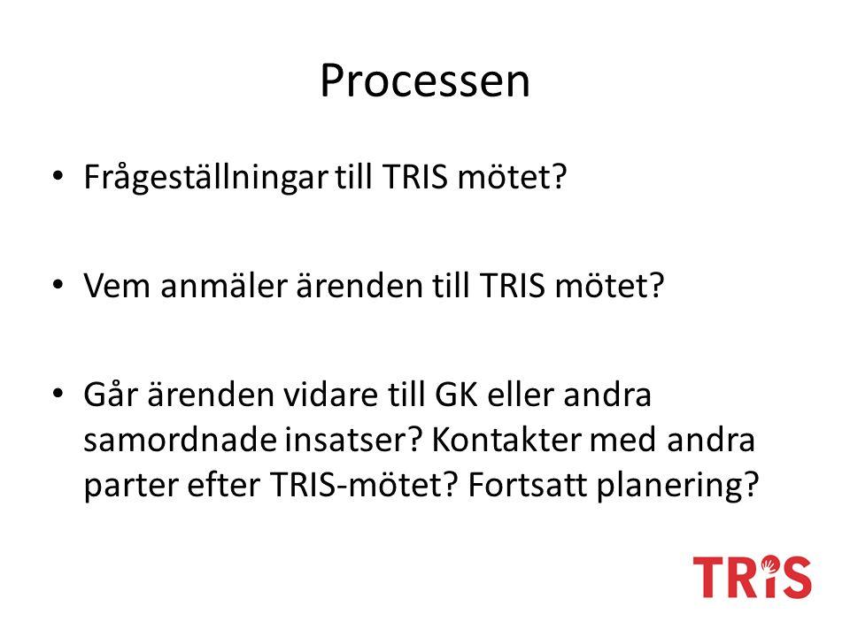 Processen Frågeställningar till TRIS mötet? Vem anmäler ärenden till TRIS mötet? Går ärenden vidare till GK eller andra samordnade insatser? Kontakter